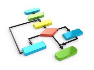 Créer des systèmes