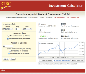 CIBC INVESTMENT WITHOUT DRIP