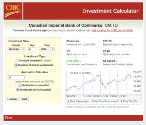 civc investment drip graph