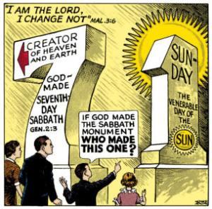 Bible Truth Restored