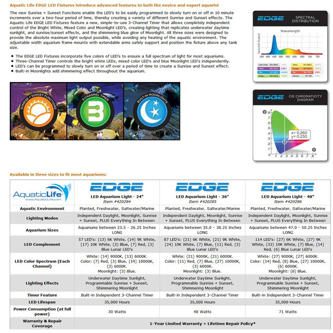 Edge Lighting Amazon A+ Page