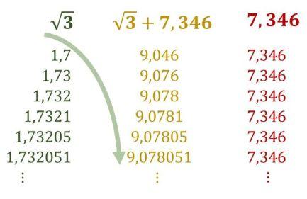 rationalen mit einer irrationalen zahl ist dann fast genauso wie fall 2 mit dem einzigen unterschied dass jetzt auf einer seite immer schon die volle - Irrationale Zahlen Beispiele