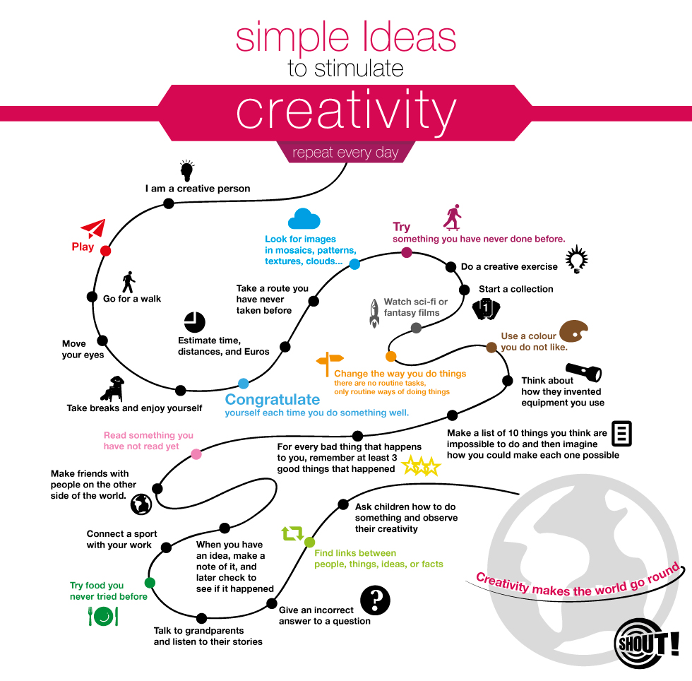 Infographic: Simple ideas to stimulate creativity