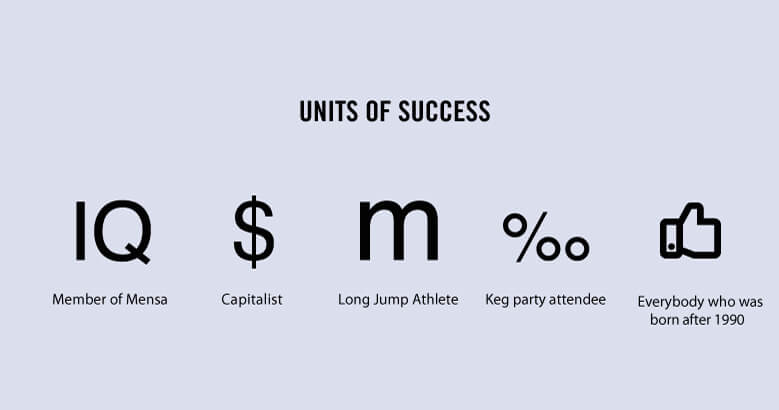 Truth Facts about our daily routines and habits: Units of success