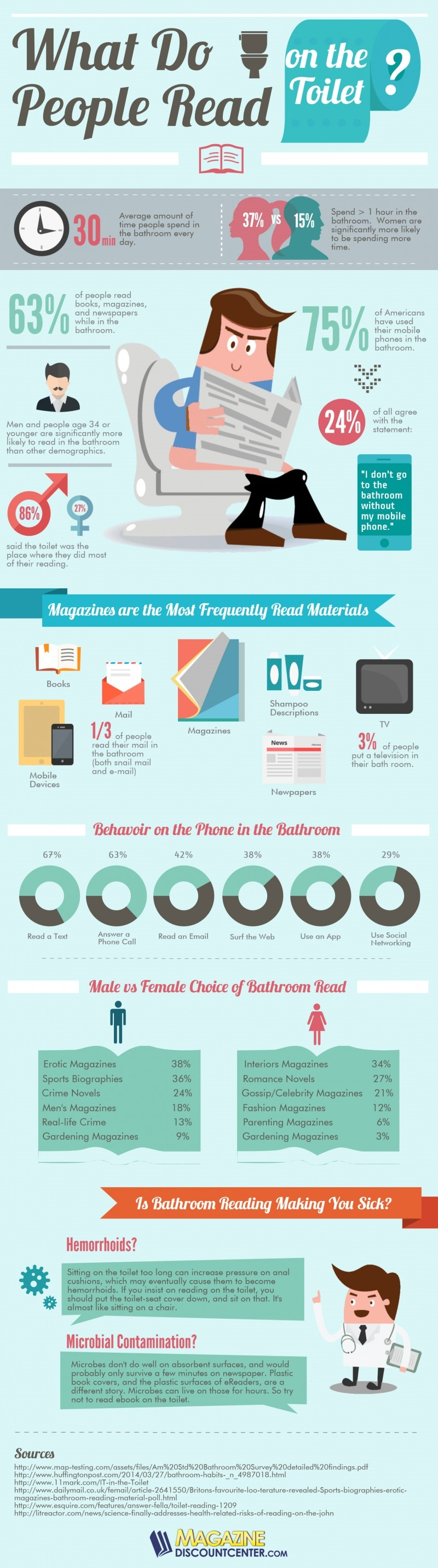 Infographic: What do people read while on the toilet?