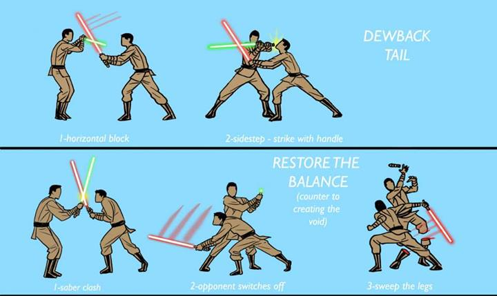 Alternate lightsaber techniques: Dewback Tail & Restore the Balance