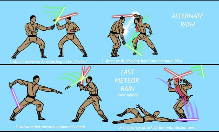 Alternate lightsaber techniques: Alternate Path & Last Meteor Rain