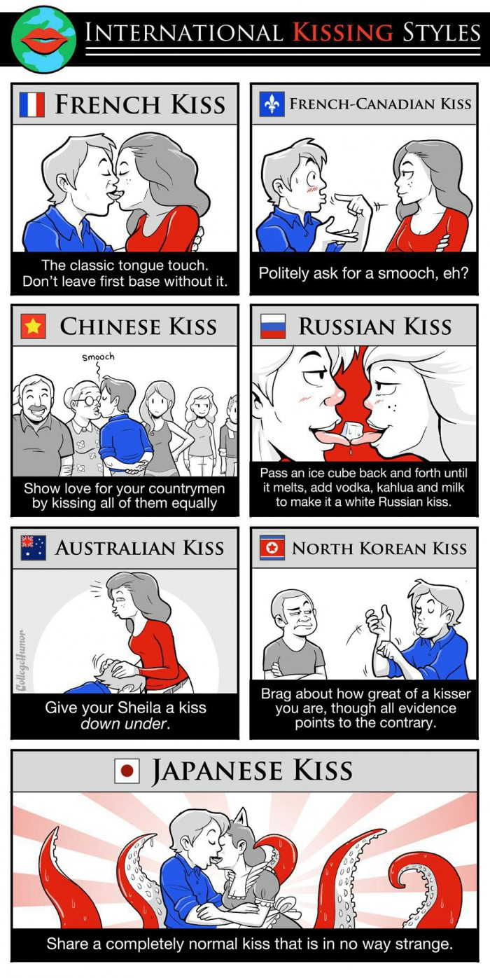The international styles of kissing