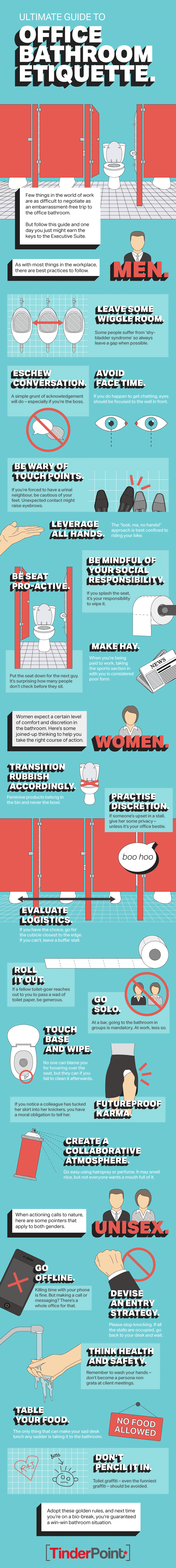 The ultimate guide to office bathroom etiquette