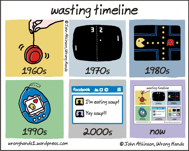What different generations used for wasting time