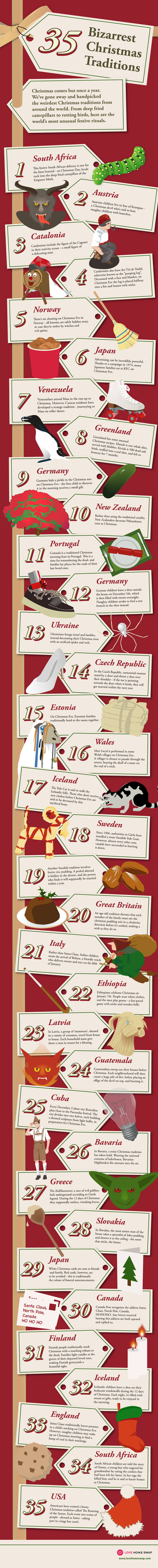 Infographic: 35 bizarre Christmas traditions