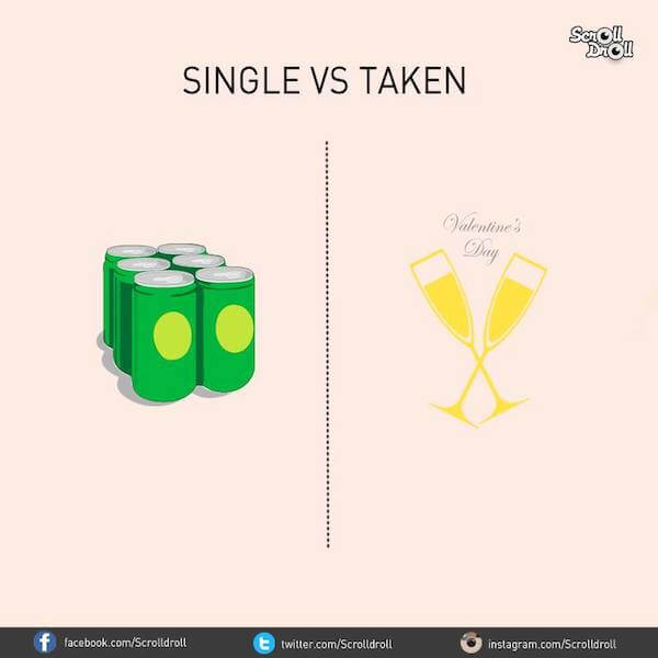 The differences between single and taken men: Valentine's Day