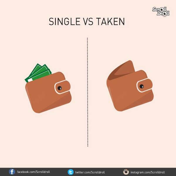 The differences between single and taken men: Finances