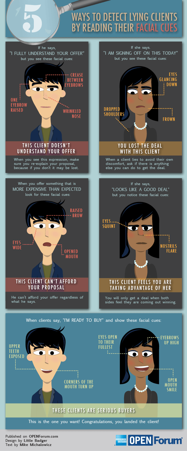 Infographic: 5 ways to identify lying clients