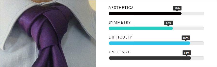 creative-ways-to-tie-a-necktie-ellie-knot