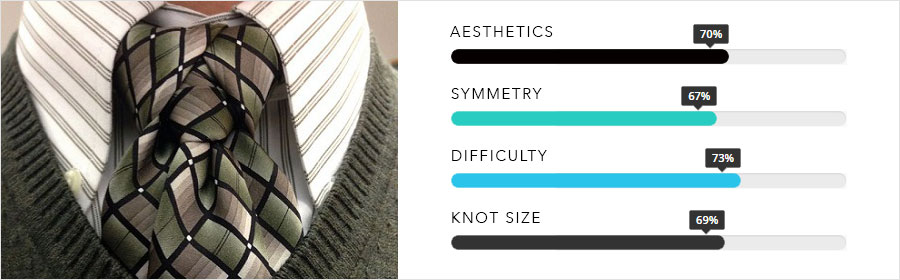 creative-ways-to-tie-a-necktie-merovingian-knot