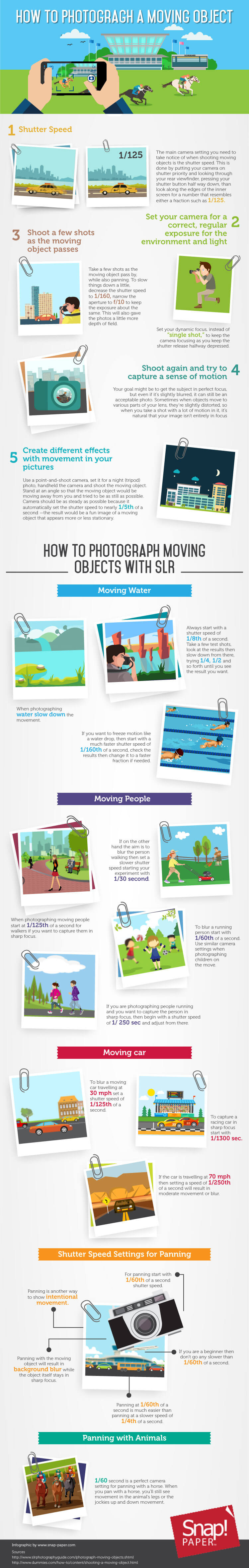 Infographic: How to photograph a moving object