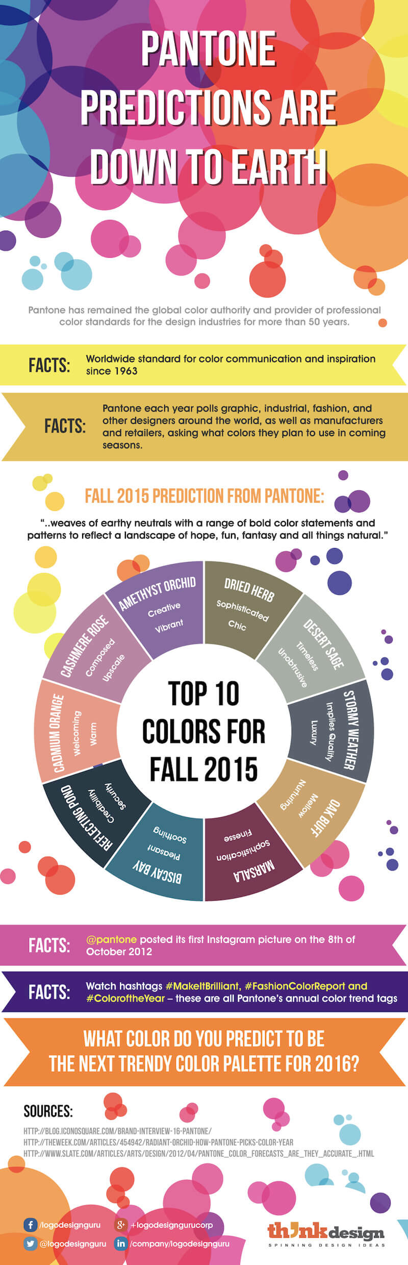 Infographic: Pantone top 10 colours for fall 2015