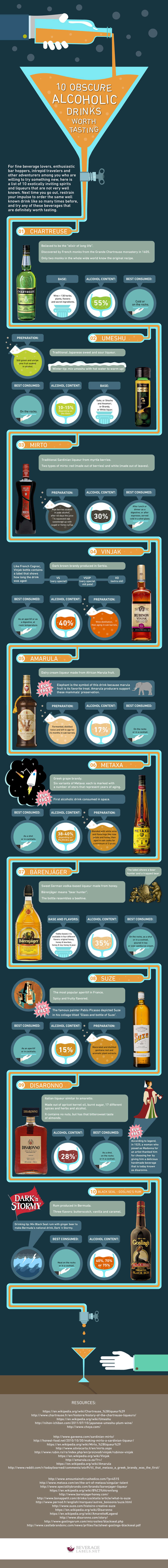 Infographic: 10 obscure alcoholic drinks worth tasting