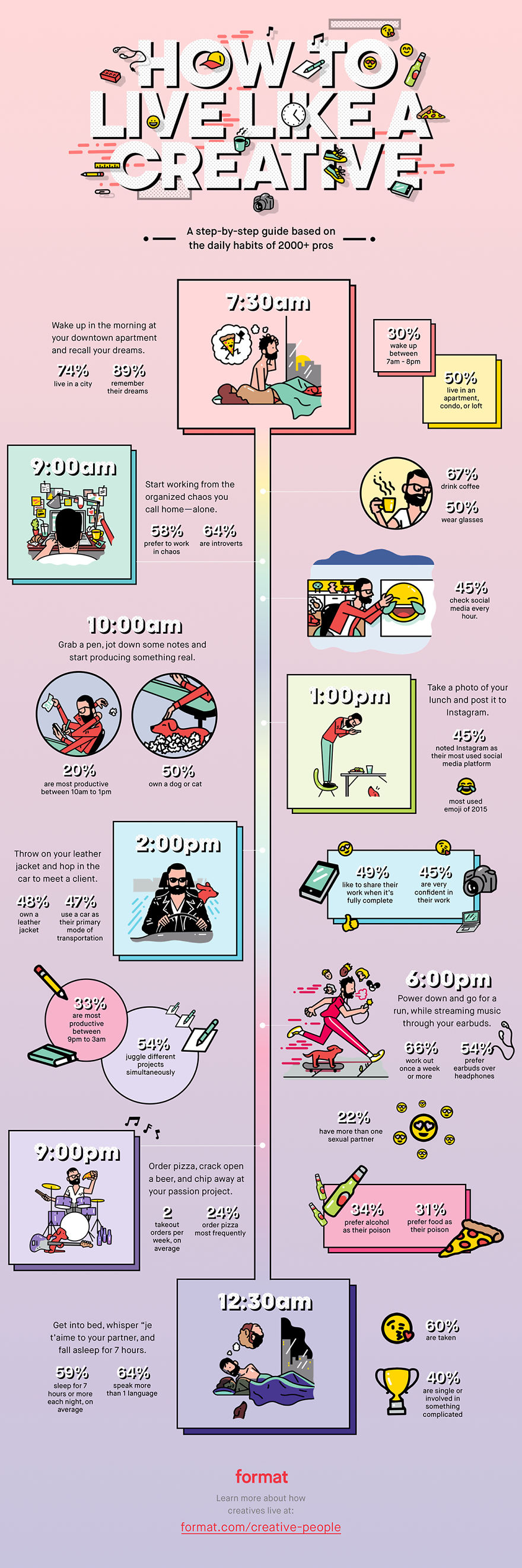 infographic-how-creatives-spend-average-day