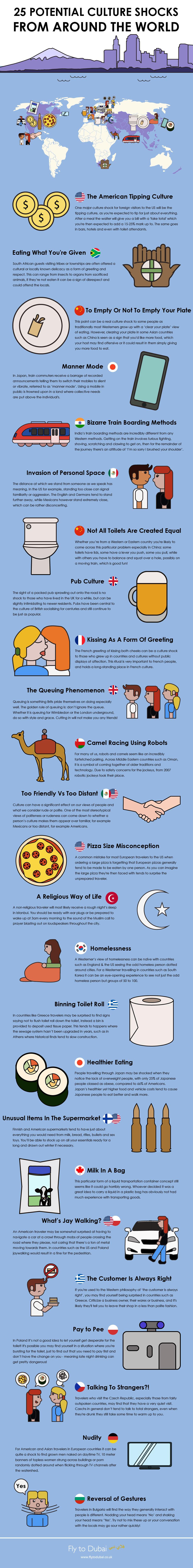 infographic-culture-shock-around-world