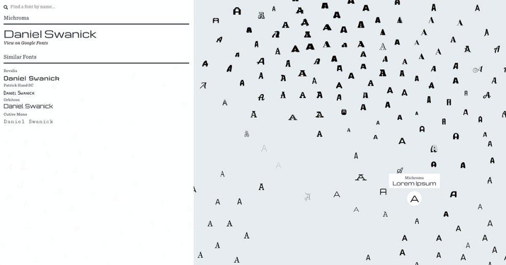 Font Map helps designers find relationships between Google Fonts