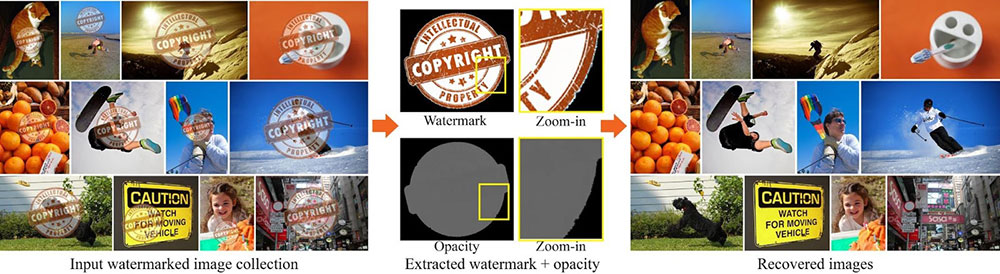 Google algorithm erases watermarks from stock images