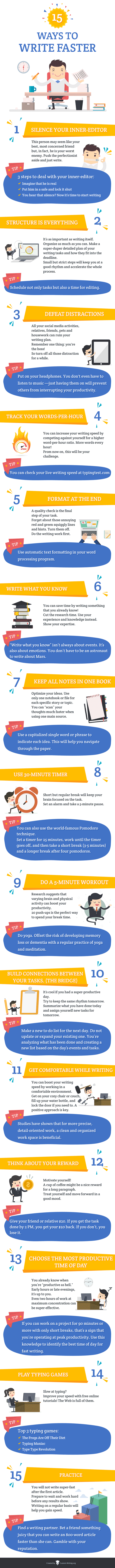 Infographic: 15 ways to write faster