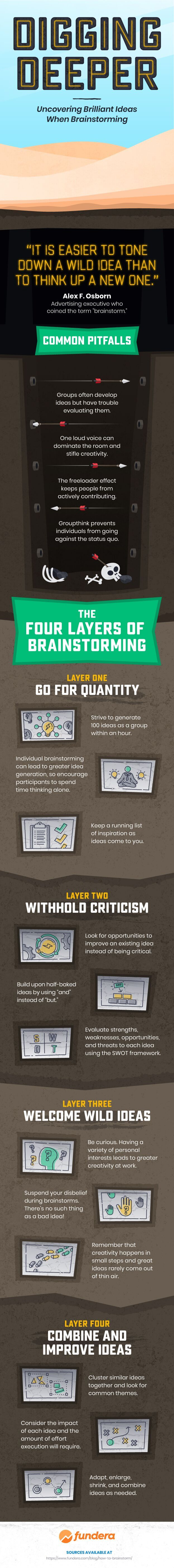 Infographic: Digging deeper — Uncovering brilliant ideas when brainstorming