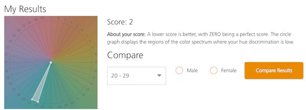 Are you visually astute? Take the Pantone Colour IQ Test