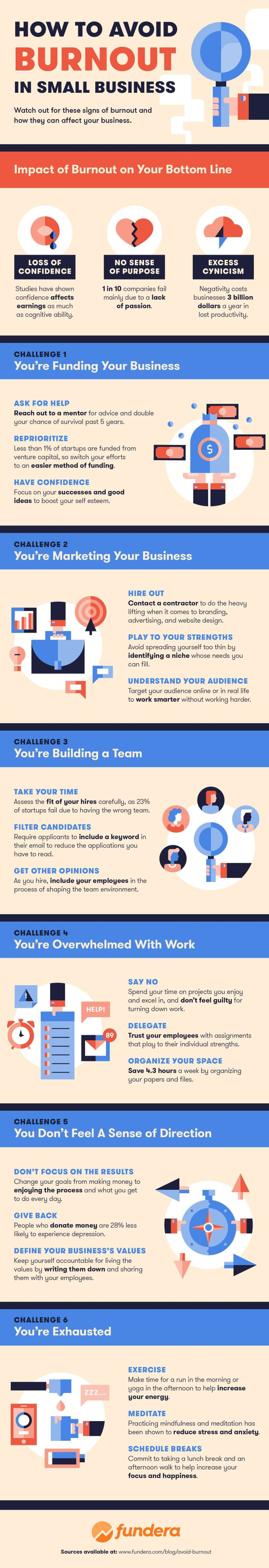 Infographic: How to avoid burnout in small business