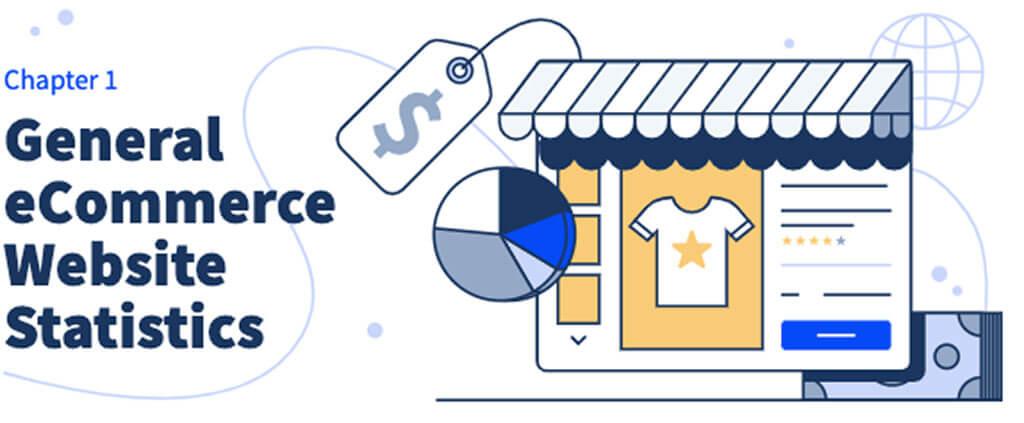 General eCommerce website stats