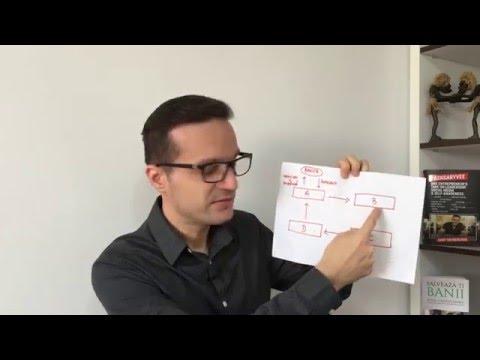 State Of The Wallet – E007: De Ce Să NU Faci Un Credit?