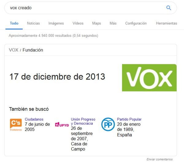 VOX fue fundado y creado en 2013