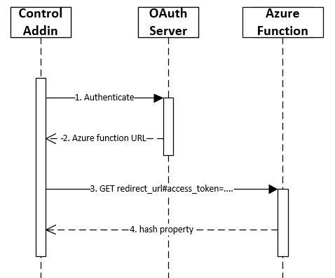 Azure Function as redirect url