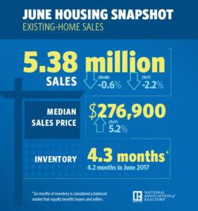 home buyer fatigue