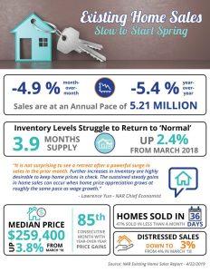 mixed housing stats