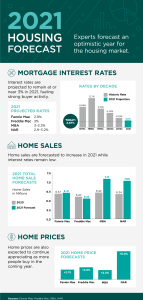 short sale home selling