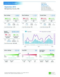Montgomery County Home Sales - September 2015
