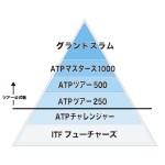 ATPツアーの仕組み解説