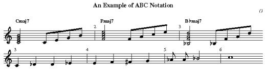 "Output produced by ""An Example of ABC Notation"""