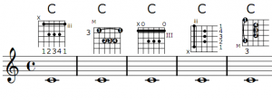 Examples of LilyPond Guitar Chord Diagrams