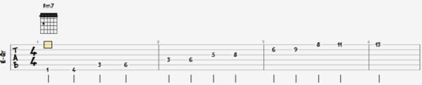 Fm7 arpeggio 2 notes per string