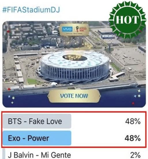 BTSとEXOの得票率はともに48%