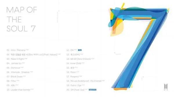 4thアルバムのトラックリスト