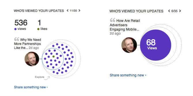 LinkedIn Visual Data