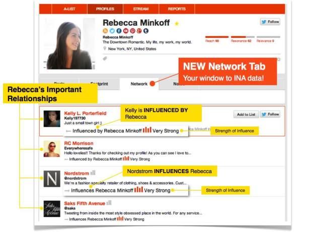 Traackr Influencer Network Analysis