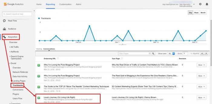 Trackbacks Google Analytics