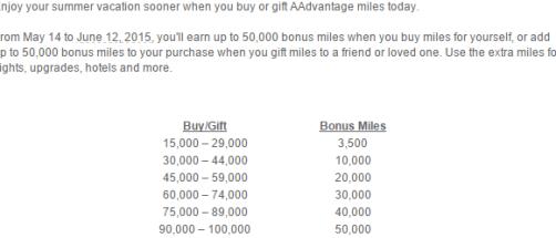 AA 50K miles