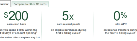 TD Easy Rewards Visa Credit Card